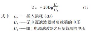 开关电源输入滤波器的阻抗匹配的详细中文资料免费下载