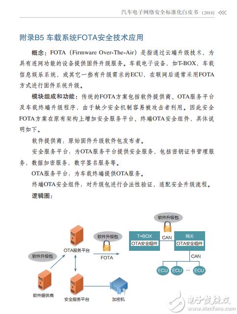 车载系统FOTA安全技术应用被列入《汽车电子网络...