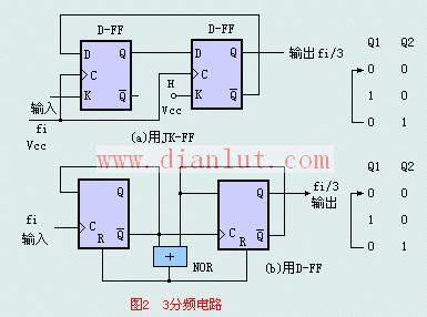 经典三分频电路介绍(三款不同的三分频电路)