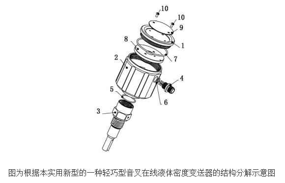 【新專利介紹】一種輕巧型音叉在線液體密度變送器