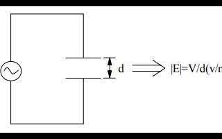 EMC电磁兼容基本知识电路设计需要的EMC知识详细资料免费下载
