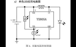 YX805A高性能的太阳能草坪灯升压控制芯片的详细中文资料免费下载