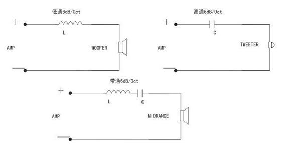 家用音箱分频器和车载分频器的对比