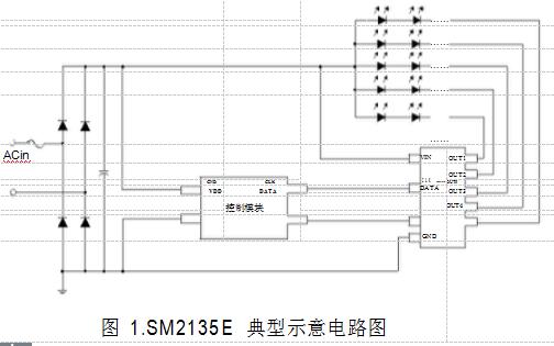 SM2135E五通道智能调光LED恒流驱动芯片的详细中文数据手册免费下载