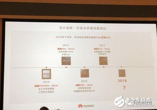 麒麟980处理器即将发布,性能将愿意超过骁龙845和苹果芯片