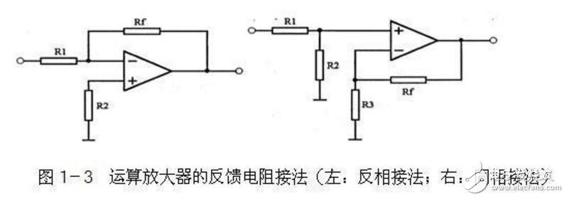 運算放大器輸入電阻如何選取
