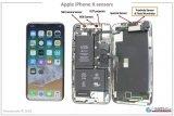 iPhone X中专利保护的主要技术特征有哪些呢?
