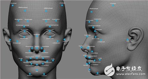 人脸识别技术准确率已接近99,未来将改变我们生活的方方面面