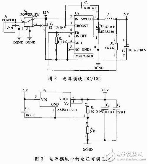 基于R2000芯片的读写器架构分析 浅谈R2000芯片之架构