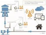 无线传感和监控,为水塔运行保驾护航