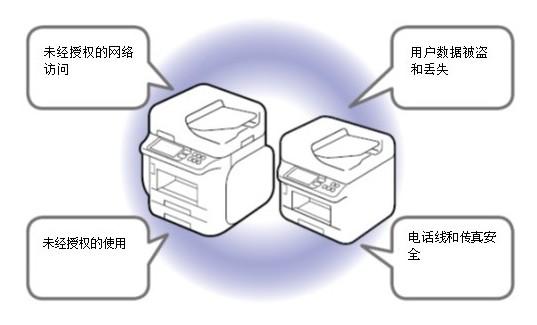 r2000打印机常见问题分析及解决方案