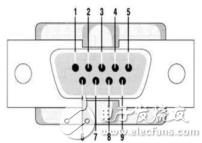 FPGA学习系列:28. 串口uart设计