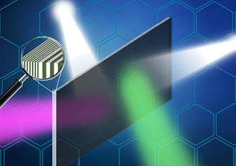 奥地利光子传感研发项目,将进一步改善自动驾驶以及工业制造