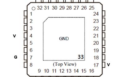 RN6752M高质量3通道的AHD高清视频编解码芯片详细数据手册免费下载