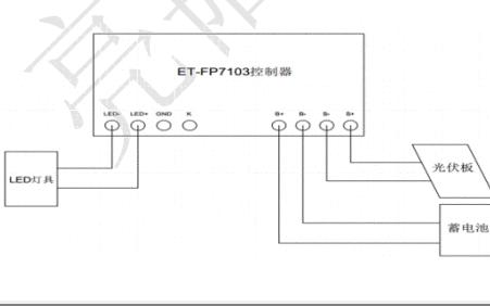 ET-FP7103-TYN降压恒流的太阳能控制器详细数据手册免费下载
