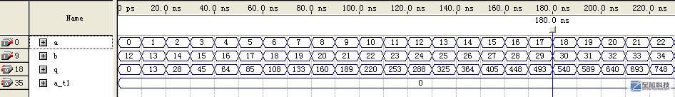 简谈FPGA verilog中的repeat用法与例子