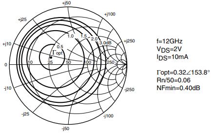 FHX76LP低噪声高电子迁移率晶体管的详细数据手册免费下载