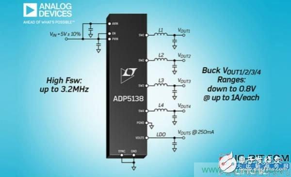 ADI推出一款同步四输出降压型稳压器