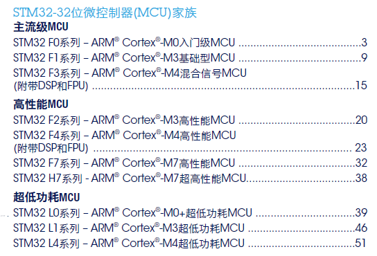 STM32系列的32位微控制器详细产品数据手册免费下载