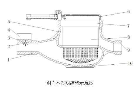 【新专利介绍】铋黄铜无铅智能水表