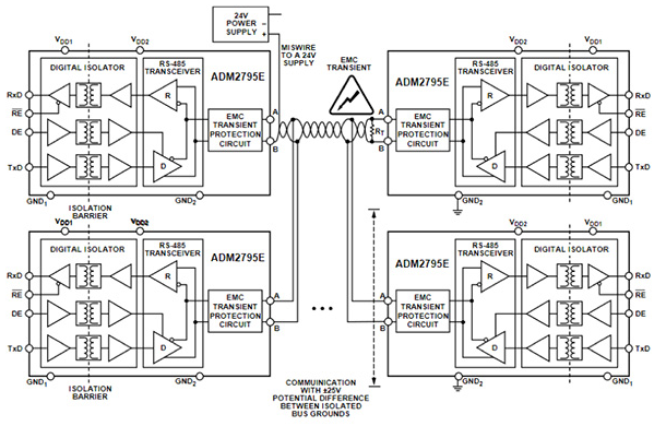 RS-485适用于长距离电缆线路上的多点应用