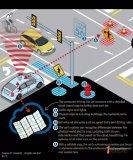 探讨高精3D地图对无人驾驶汽车的重要性