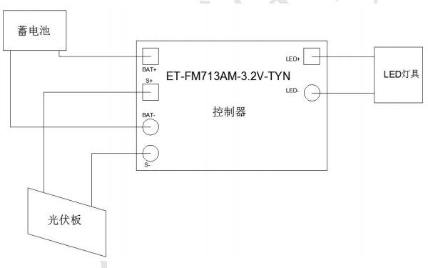 ET-FM713AM-3.2V-TYN直放型大电流太阳能分体控制器详细资料免费下载