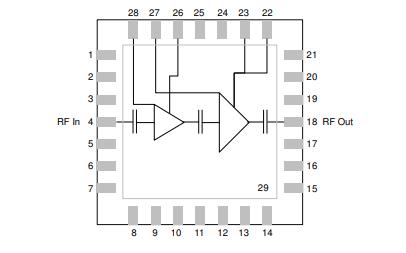 TGA2818-SM高功率的S波段放大器詳細數據手冊免費下載