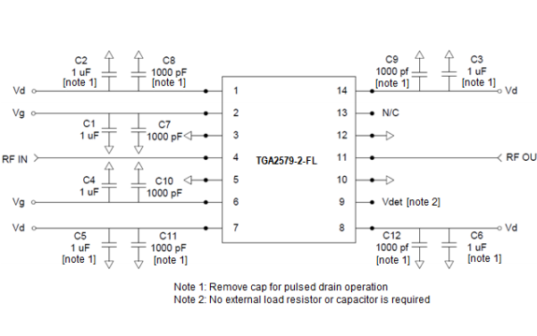 TGA2579-2-FL Ku波段GaN功率放大器的詳細數據手冊免費下載