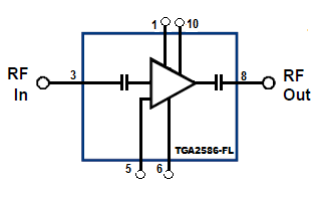 TGA2586FL GaN高功率放大器的詳細數據手冊免費下載