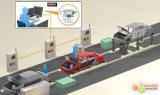 縮短統一備份汽車生產線維護時間周期的兩大方案設計
