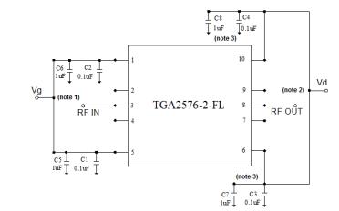 TGA25762-FL寬帶功率放大器的詳細數據手冊免費下載