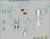 DCS、PLC在醋酸乙烯生產線中的應用設計