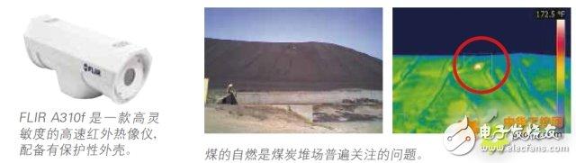 FLIR红外热像仪在自燃煤探索中的应用