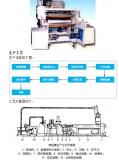 施耐德M258系列PLC在挤出流延平膜成型工艺中的应用方案设计