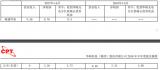 华映科技2018年半年度实现营业收入22.89亿...