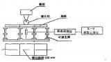 海为T24S0T系列PLC应用于《地板滚动荷载试验》设备项目上