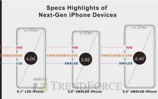 集邦咨询:苹果推三新机迎战Android,关键在于订价
