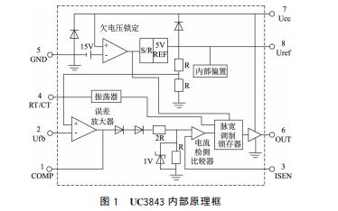 如何基于UC3843来设计反激式开关电源的详细资料免费下载