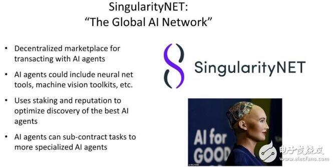 人工智能与区块链的交集探索分享