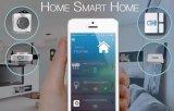智能家居设备市场:全球行业分析和机遇评估的新报告