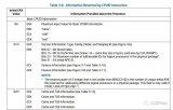 通过C代码和Intel手册详细理解cache参数