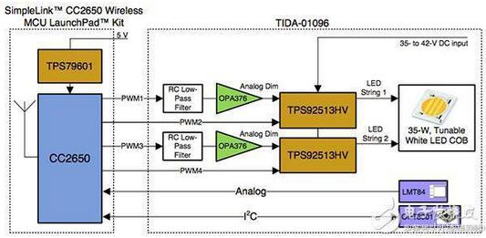 如何用模拟技术调整led照明方案