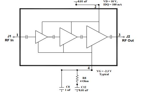 TGA2612 GaN低噪聲放大器的詳細數據手冊免費下載