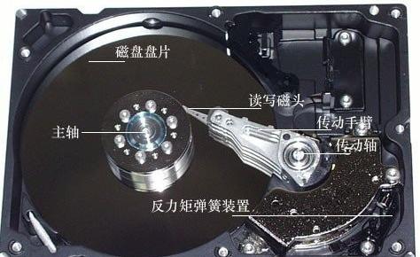 温彻斯特硬盘属于机械硬盘吗