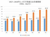 7月手机镜头出货量同比增长69.2% 舜宇光学今早股票跌4.19%