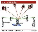 """卫星导航能力将是""""新国力""""的体现!GNSS已吸引众多""""实力玩家""""纷纷入局"""
