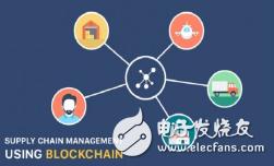 供应链管理是什么意思?区块链技术在供应链行业中有...
