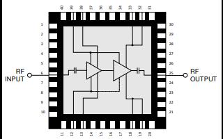 TGA2307-SM功率放大器的詳細數據手冊免費下載