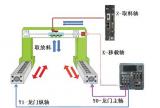 台达自动化控制系统在IC烧录机上的应用